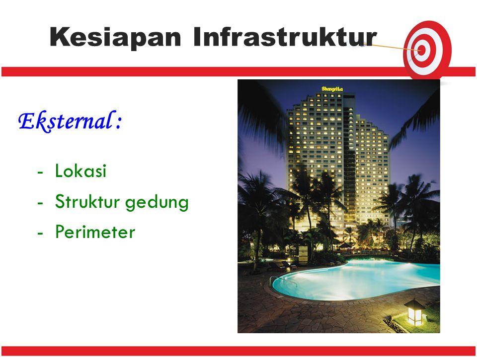 Kesiapan Infrastruktur Eksternal : -Lokasi -Struktur gedung -Perimeter
