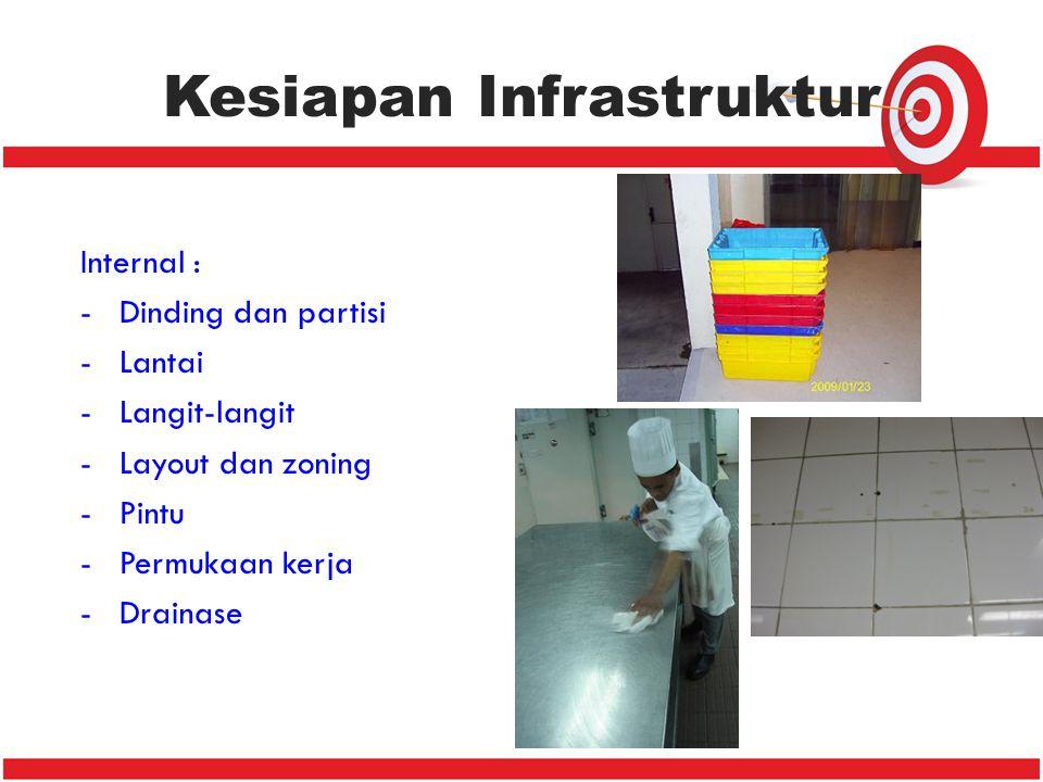 Kesiapan Infrastruktur Internal : -Dinding dan partisi -Lantai -Langit-langit -Layout dan zoning -Pintu -Permukaan kerja -Drainase