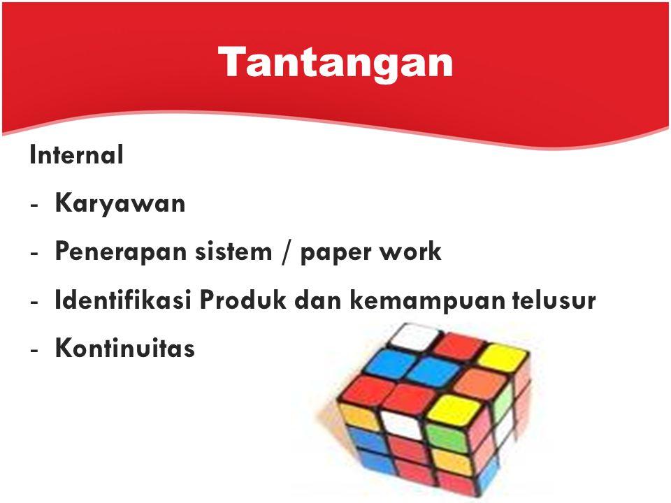 Tantangan Internal -Karyawan -Penerapan sistem / paper work -Identifikasi Produk dan kemampuan telusur -Kontinuitas