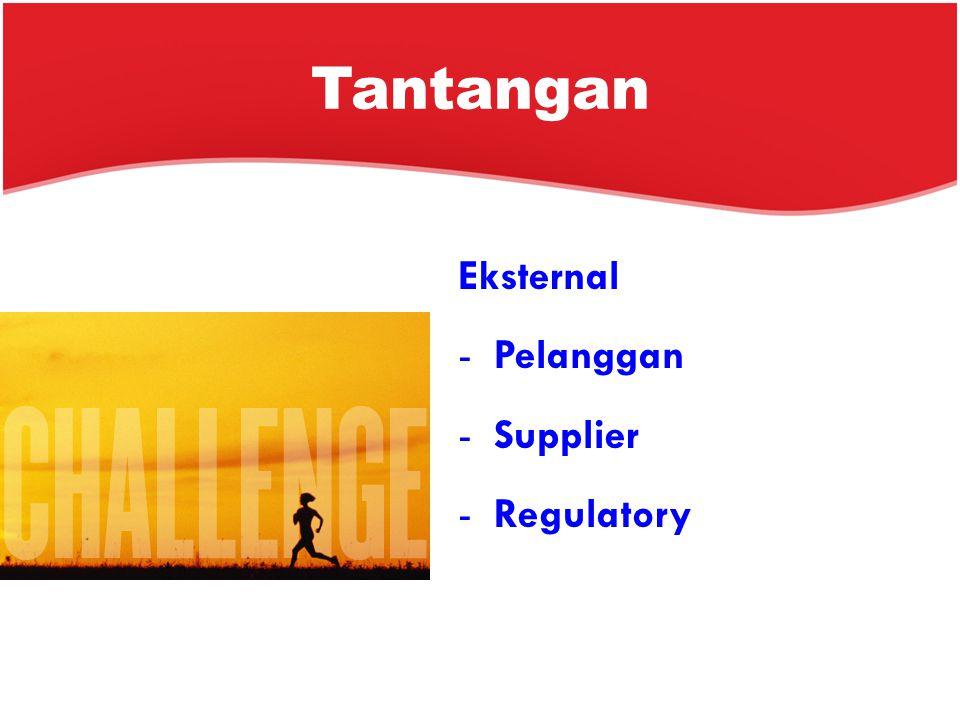 Tantangan Eksternal -Pelanggan -Supplier -Regulatory