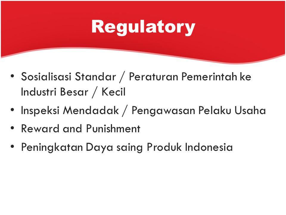 Regulatory Sosialisasi Standar / Peraturan Pemerintah ke Industri Besar / Kecil Inspeksi Mendadak / Pengawasan Pelaku Usaha Reward and Punishment Peni