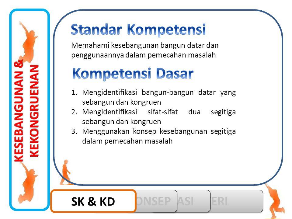 MATERI KESEBANGUNAN & KEKONGRUENAN SIMULASI PETA KONSEP SK & KD Memahami kesebangunan bangun datar dan penggunaannya dalam pemecahan masalah 1.Mengidentifikasi bangun-bangun datar yang sebangun dan kongruen 2.Mengidentifikasi sifat-sifat dua segitiga sebangun dan kongruen 3.Menggunakan konsep kesebangunan segitiga dalam pemecahan masalah