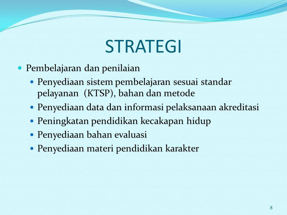 STRATEGI Pembelajaran dan penilaian Penyediaan sistem pembelajaran sesuai standar pelayanan (KTSP), bahan dan metode Penyediaan data dan informasi pel