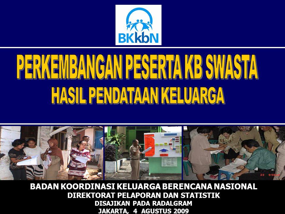 BADAN KOORDINASI KELUARGA BERENCANA NASIONAL DIREKTORAT PELAPORAN DAN STATISTIK DISAJIKAN PADA RADALGRAM JAKARTA, 4 AGUSTUS 2009