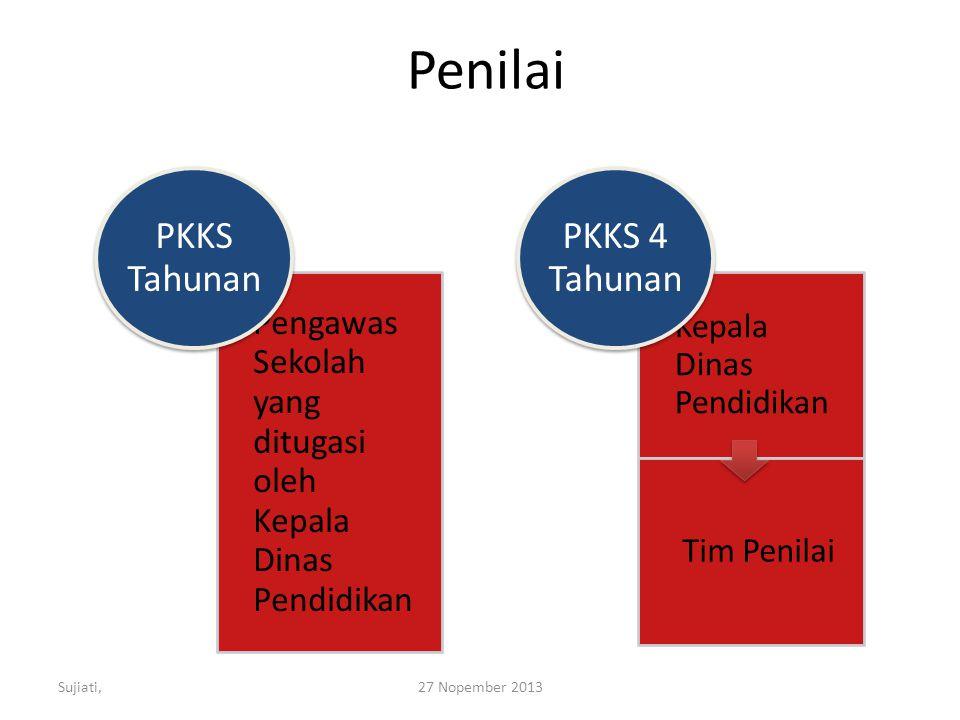 Penilai Pengawas Sekolah yang ditugasi oleh Kepala Dinas Pendidikan PKKS Tahunan Kepala Dinas Pendidikan Tim Penilai PKKS 4 Tahunan Sujiati,27 Nopember 2013