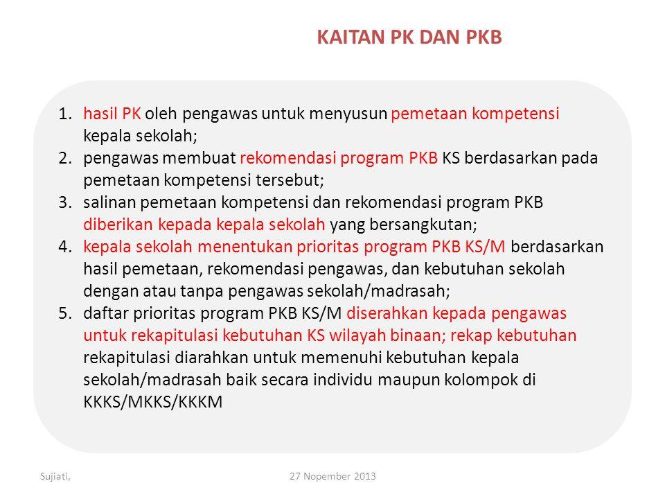 KAITAN PK DAN PKB 1.hasil PK oleh pengawas untuk menyusun pemetaan kompetensi kepala sekolah; 2.pengawas membuat rekomendasi program PKB KS berdasarkan pada pemetaan kompetensi tersebut; 3.salinan pemetaan kompetensi dan rekomendasi program PKB diberikan kepada kepala sekolah yang bersangkutan; 4.kepala sekolah menentukan prioritas program PKB KS/M berdasarkan hasil pemetaan, rekomendasi pengawas, dan kebutuhan sekolah dengan atau tanpa pengawas sekolah/madrasah; 5.daftar prioritas program PKB KS/M diserahkan kepada pengawas untuk rekapitulasi kebutuhan KS wilayah binaan; rekap kebutuhan rekapitulasi diarahkan untuk memenuhi kebutuhan kepala sekolah/madrasah baik secara individu maupun kolompok di KKKS/MKKS/KKKM Sujiati,27 Nopember 2013