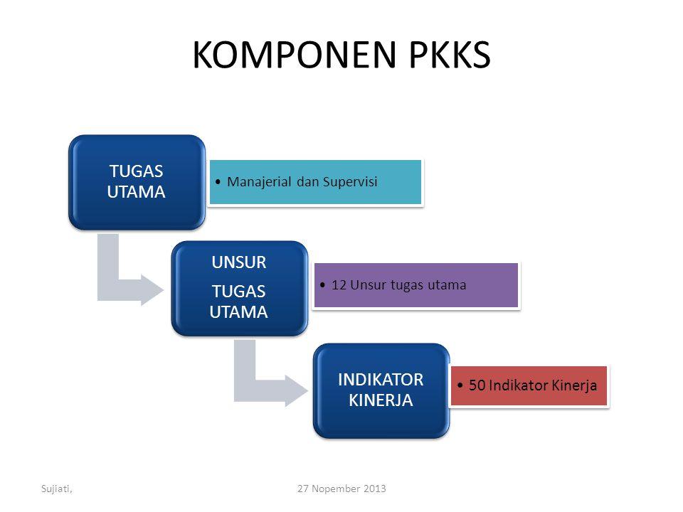 KOMPONEN PKKS TUGAS UTAMA Manajerial dan Supervisi UNSUR TUGAS UTAMA 12 Unsur tugas utama INDIKATOR KINERJA 50 Indikator Kinerja Sujiati,27 Nopember 2013