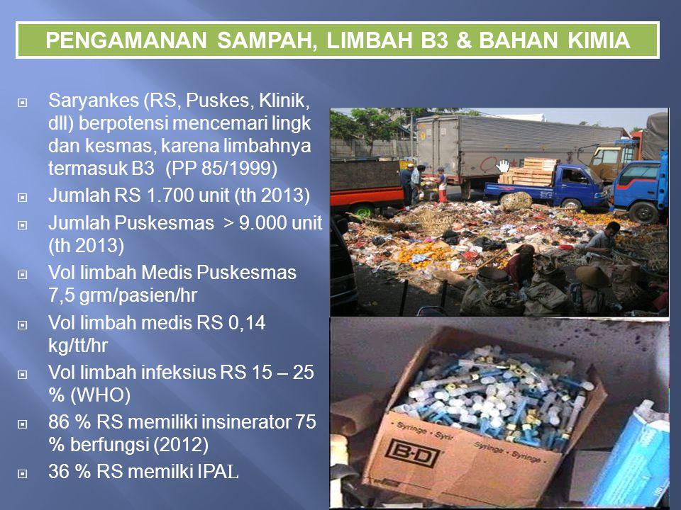  Saryankes (RS, Puskes, Klinik, dll) berpotensi mencemari lingk dan kesmas, karena limbahnya termasuk B3 (PP 85/1999)  Jumlah RS 1.700 unit (th 2013
