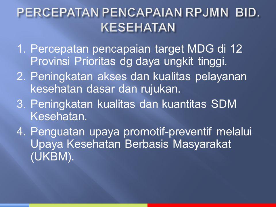 1.Percepatan pencapaian target MDG di 12 Provinsi Prioritas dg daya ungkit tinggi. 2.Peningkatan akses dan kualitas pelayanan kesehatan dasar dan ruju