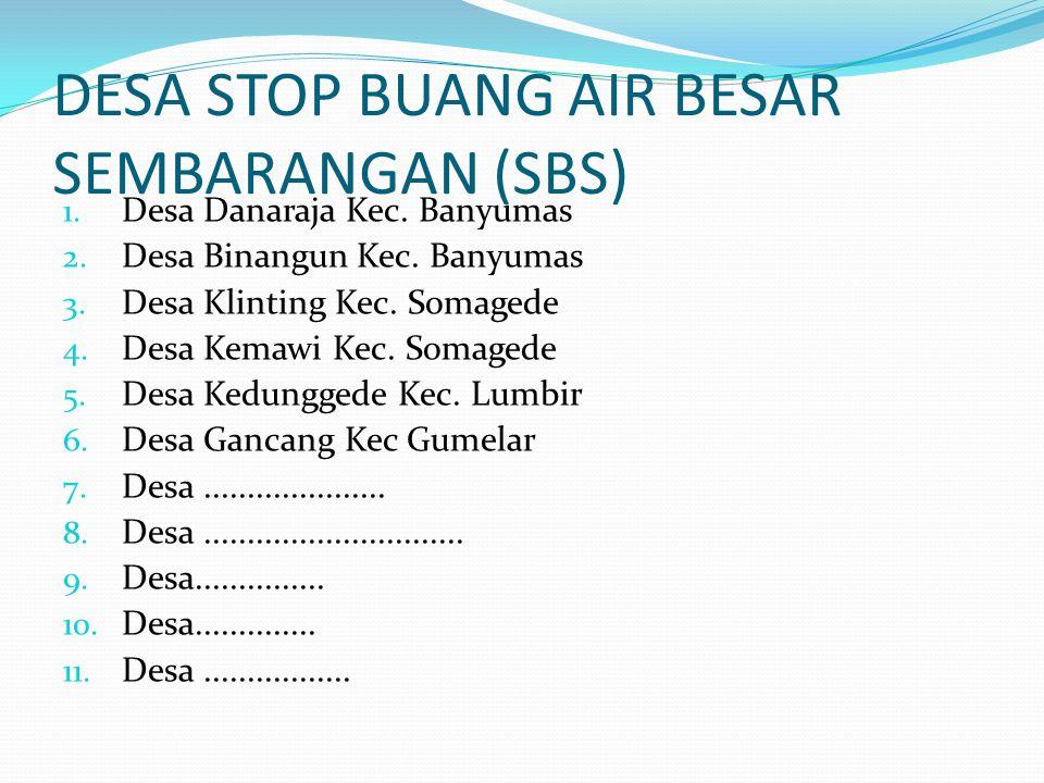 DESA STOP BUANG AIR BESAR SEMBARANGAN (SBS) 1. Desa Danaraja Kec. Banyumas 2. Desa Binangun Kec. Banyumas 3. Desa Klinting Kec. Somagede 4. Desa Kemaw