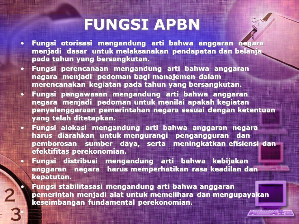 FUNGSI APBN Fungsi otorisasi mengandung arti bahwa anggaran negara menjadi dasar untuk melaksanakan pendapatan dan belanja pada tahun yang bersangkuta