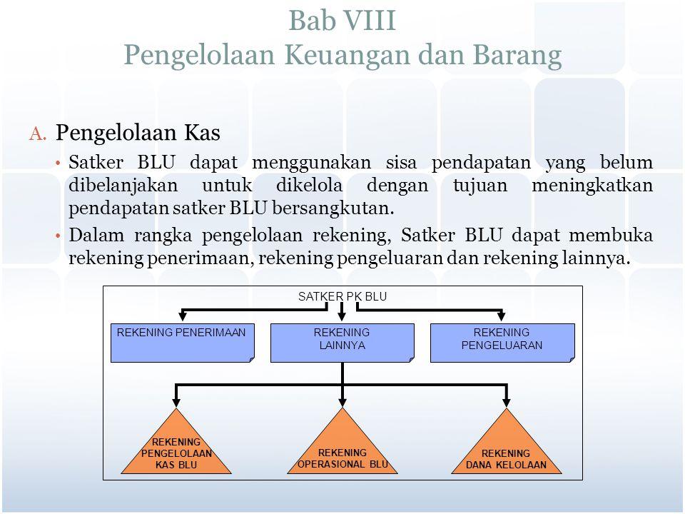 Bab VIII Pengelolaan Keuangan dan Barang A. Pengelolaan Kas Satker BLU dapat menggunakan sisa pendapatan yang belum dibelanjakan untuk dikelola dengan