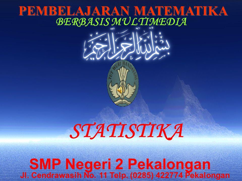 Diagram Lingkaran Guru Matematika Kota Pekalongan SD SMP M.Ts SMA SMK M.A