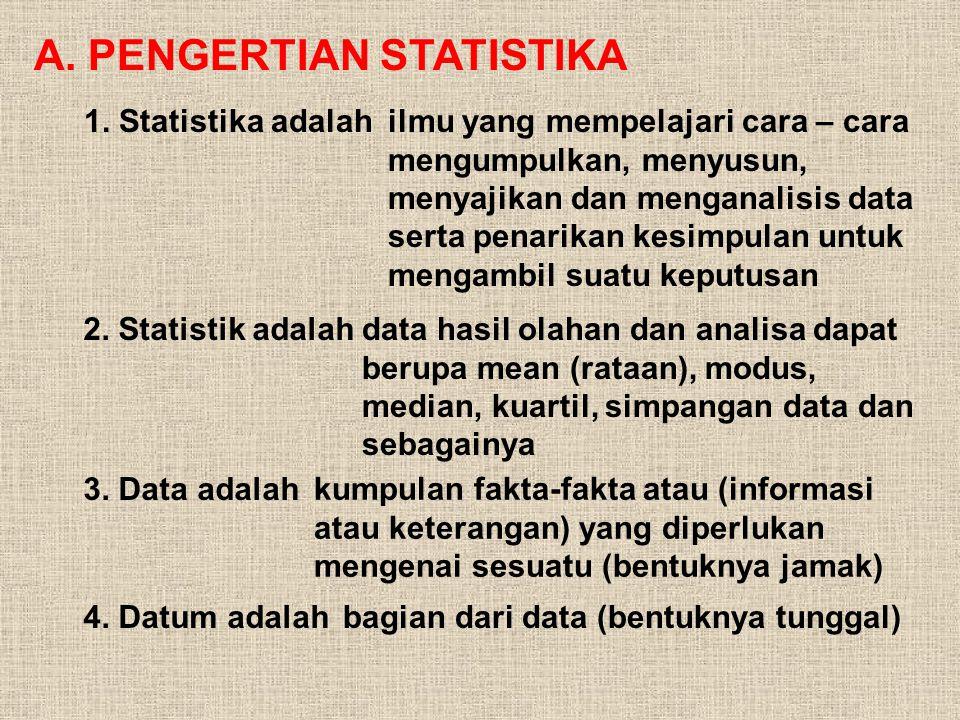 A.PENGERTIAN STATISTIKA 1.