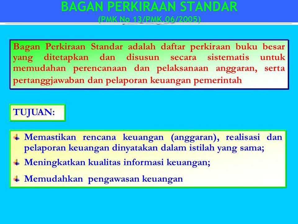 BAGAN PERKIRAAN STANDAR (PMK No 13/PMK.06/2005) Bagan Perkiraan Standar adalah daftar perkiraan buku besar yang ditetapkan dan disusun secara sistemat