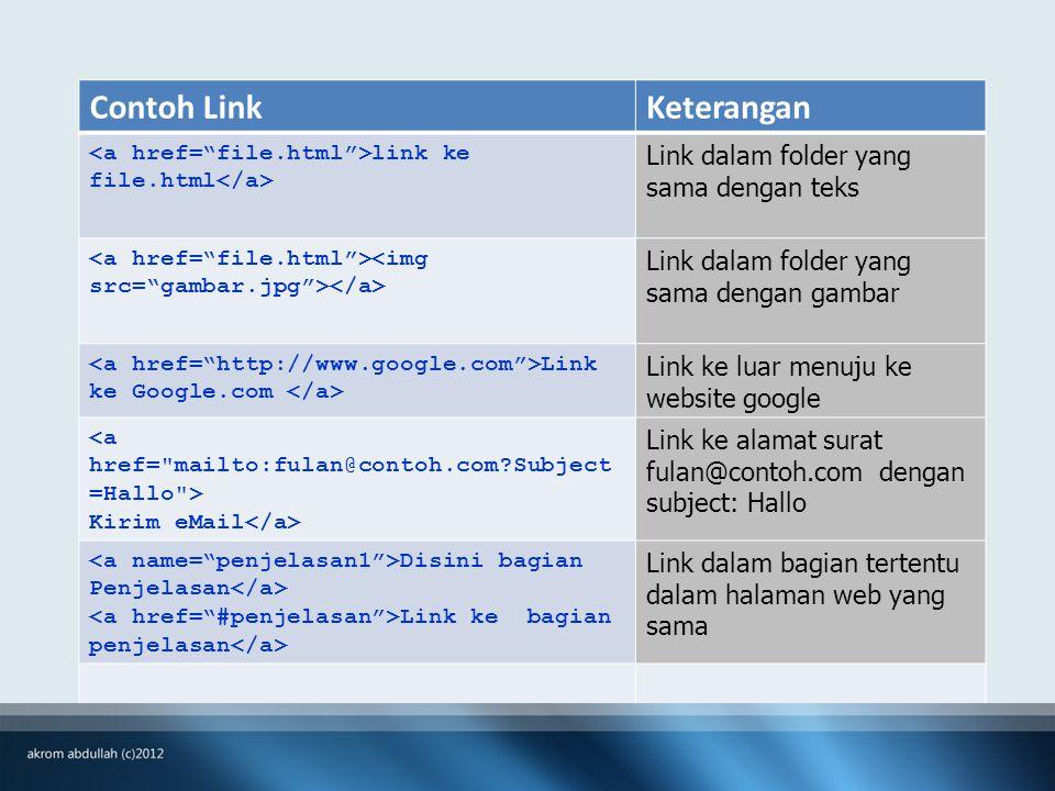 Contoh LinkKeterangan link ke file.html Link dalam folder yang sama dengan teks Link dalam folder yang sama dengan gambar Link ke Google.com Link ke luar menuju ke website google Kirim eMail Link ke alamat surat fulan@contoh.com dengan subject: Hallo Disini bagian Penjelasan Link ke bagian penjelasan Link dalam bagian tertentu dalam halaman web yang sama