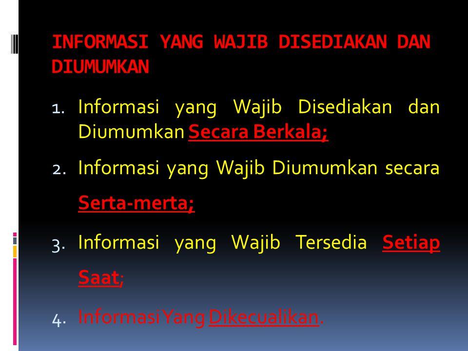 INFORMASI YANG WAJIB DISEDIAKAN DAN DIUMUMKAN 1. Informasi yang Wajib Disediakan dan Diumumkan Secara Berkala; 2. Informasi yang Wajib Diumumkan secar