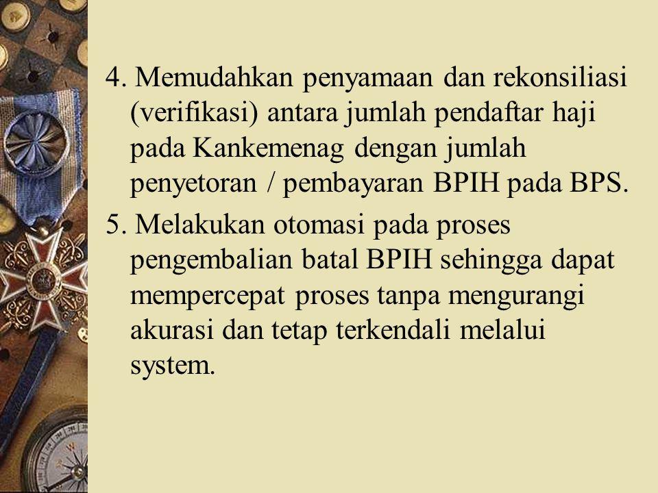 1.One-stop-services merupakan satu solusi agar calon jemaah haji hanya cukup sekali datang dengan membawa seluruh persyaratan di KANKEMENAG kab/kota untuk pendaftaran haji dan dinyatakan selesai.