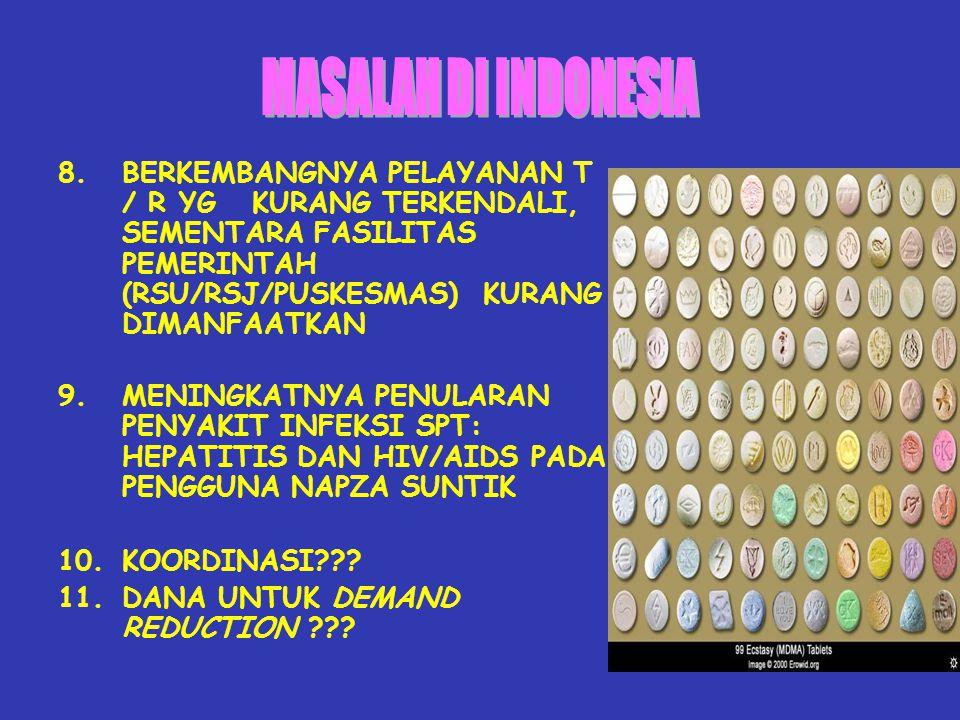 8.BERKEMBANGNYA PELAYANAN T / R YG KURANG TERKENDALI, SEMENTARA FASILITAS PEMERINTAH (RSU/RSJ/PUSKESMAS) KURANG DIMANFAATKAN 9.MENINGKATNYA PENULARAN PENYAKIT INFEKSI SPT: HEPATITIS DAN HIV/AIDS PADA PENGGUNA NAPZA SUNTIK 10.KOORDINASI??.