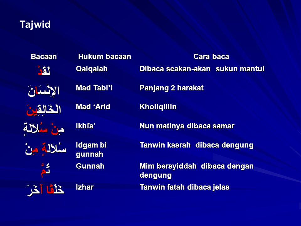 Tajwid Cara baca Hukum bacaan Bacaan Dibaca seakan-akan sukun mantul Qalqalah لَقَدْ Panjang 2 harakat Mad Tabi'i الإِنْسَانَ Kholiqiiiin Mad 'Arid ال