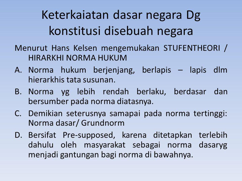 Keterkaiatan dasar negara Dg konstitusi disebuah negara Menurut Hans Kelsen mengemukakan STUFENTHEORI / HIRARKHI NORMA HUKUM A.Norma hukum berjenjang, berlapis – lapis dlm hierarkhis tata susunan.
