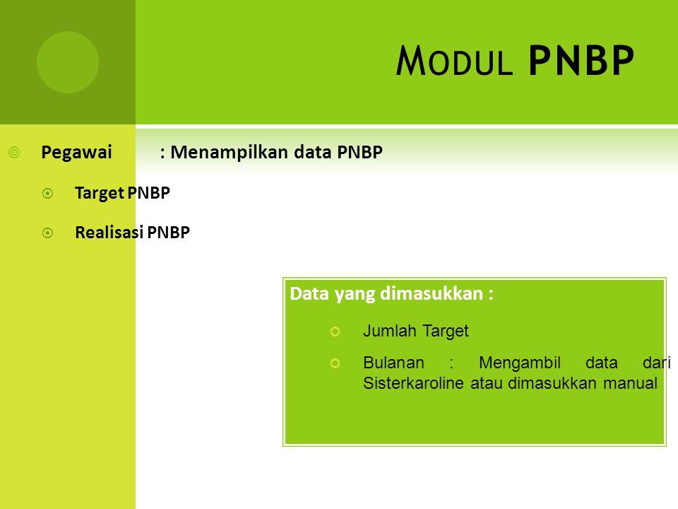 M ODUL PNBP  Pegawai: Menampilkan data PNBP  Target PNBP  Realisasi PNBP Data yang dimasukkan : Jumlah Target Bulanan : Mengambil data dari Sisterk