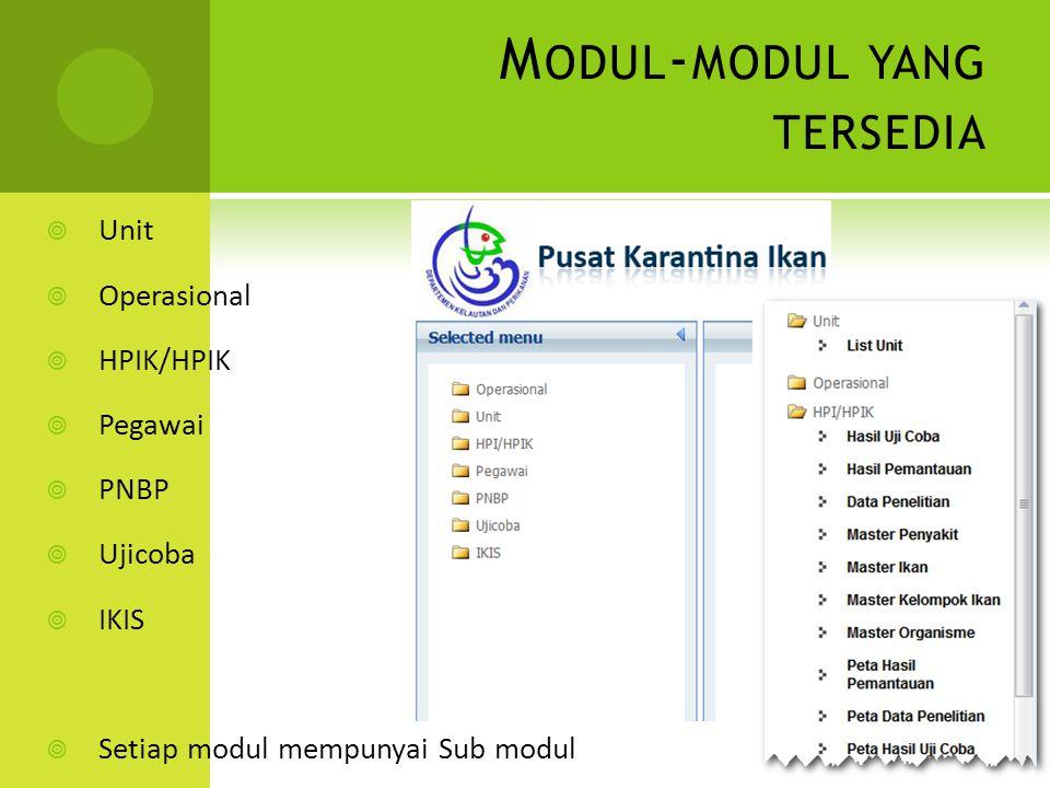 M ODUL - MODUL YANG TERSEDIA  Unit  Operasional  HPIK/HPIK  Pegawai  PNBP  Ujicoba  IKIS  Setiap modul mempunyai Sub modul