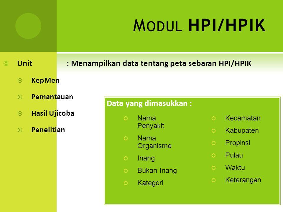 M ODUL HPI/HPIK  Unit: Menampilkan data tentang peta sebaran HPI/HPIK  KepMen  Pemantauan  Hasil Ujicoba  Penelitian Data yang dimasukkan : Nama