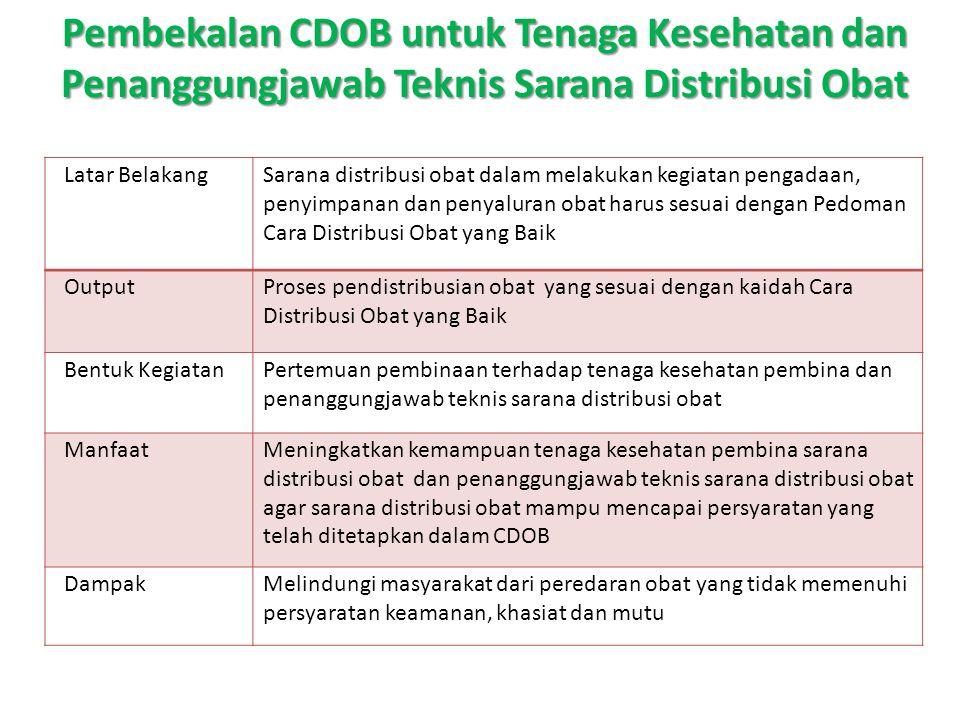 Pembekalan CDOB untuk Tenaga Kesehatan dan Penanggungjawab Teknis Sarana Distribusi Obat Pembekalan CDOB untuk Tenaga Kesehatan dan Penanggungjawab Teknis Sarana Distribusi Obat Latar BelakangSarana distribusi obat dalam melakukan kegiatan pengadaan, penyimpanan dan penyaluran obat harus sesuai dengan Pedoman Cara Distribusi Obat yang Baik OutputProses pendistribusian obat yang sesuai dengan kaidah Cara Distribusi Obat yang Baik Bentuk KegiatanPertemuan pembinaan terhadap tenaga kesehatan pembina dan penanggungjawab teknis sarana distribusi obat ManfaatMeningkatkan kemampuan tenaga kesehatan pembina sarana distribusi obat dan penanggungjawab teknis sarana distribusi obat agar sarana distribusi obat mampu mencapai persyaratan yang telah ditetapkan dalam CDOB DampakMelindungi masyarakat dari peredaran obat yang tidak memenuhi persyaratan keamanan, khasiat dan mutu