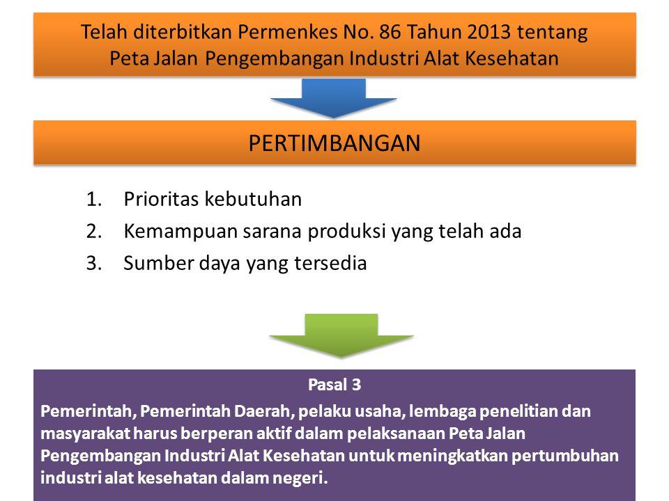 PERTIMBANGAN 1.Prioritas kebutuhan 2.Kemampuan sarana produksi yang telah ada 3.Sumber daya yang tersedia Telah diterbitkan Permenkes No. 86 Tahun 201