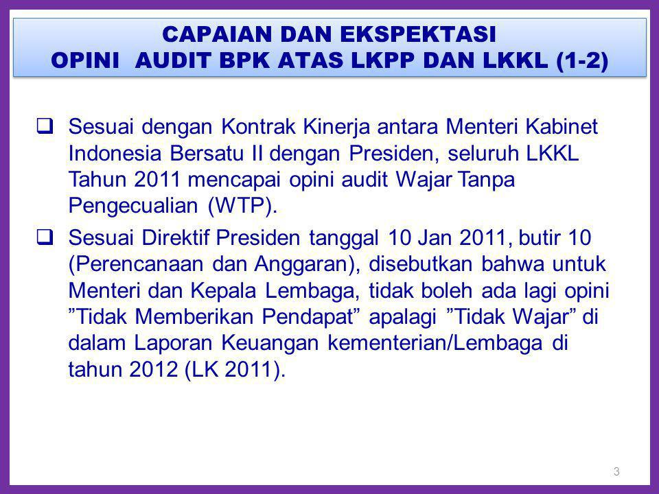 3  Sesuai dengan Kontrak Kinerja antara Menteri Kabinet Indonesia Bersatu II dengan Presiden, seluruh LKKL Tahun 2011 mencapai opini audit Wajar Tanp