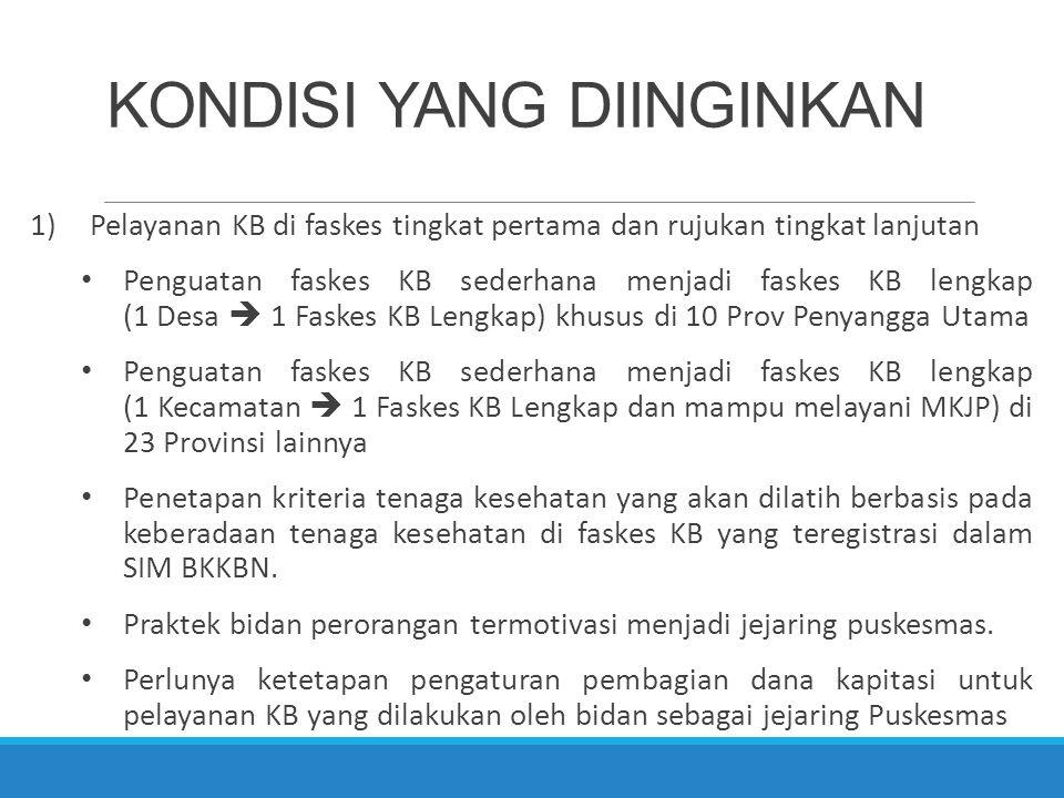 1)Pelayanan KB di faskes tingkat pertama dan rujukan tingkat lanjutan Penguatan faskes KB sederhana menjadi faskes KB lengkap (1 Desa  1 Faskes KB Le