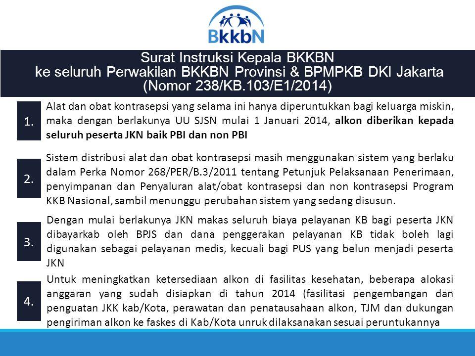 Surat Instruksi Kepala BKKBN ke seluruh Perwakilan BKKBN Provinsi & BPMPKB DKI Jakarta (Nomor 238/KB.103/E1/2014) 1. 2. 3. 4. Alat dan obat kontraseps