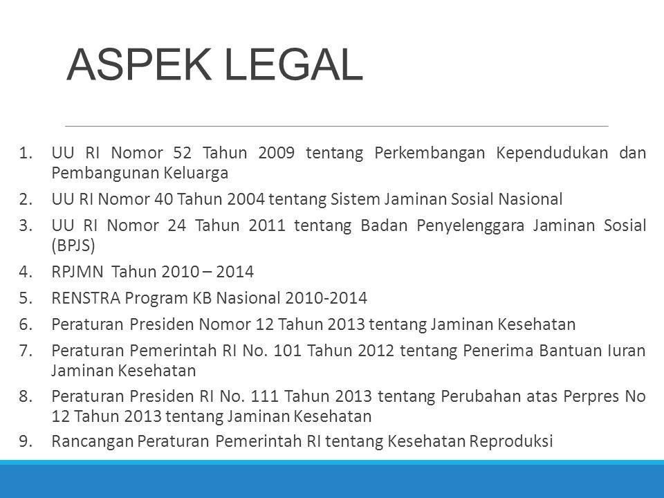 ASPEK LEGAL 1.UU RI Nomor 52 Tahun 2009 tentang Perkembangan Kependudukan dan Pembangunan Keluarga 2.UU RI Nomor 40 Tahun 2004 tentang Sistem Jaminan