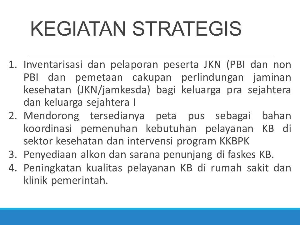1.Inventarisasi dan pelaporan peserta JKN (PBI dan non PBI dan pemetaan cakupan perlindungan jaminan kesehatan (JKN/jamkesda) bagi keluarga pra sejaht