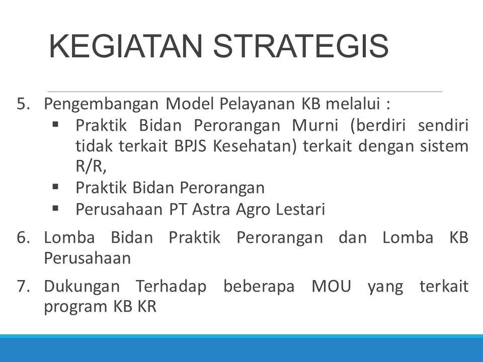 KEGIATAN STRATEGIS 5.Pengembangan Model Pelayanan KB melalui :  Praktik Bidan Perorangan Murni (berdiri sendiri tidak terkait BPJS Kesehatan) terkait
