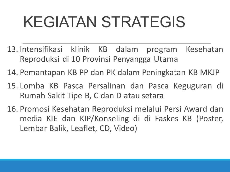 KEGIATAN STRATEGIS 13.Intensifikasi klinik KB dalam program Kesehatan Reproduksi di 10 Provinsi Penyangga Utama 14.Pemantapan KB PP dan PK dalam Penin