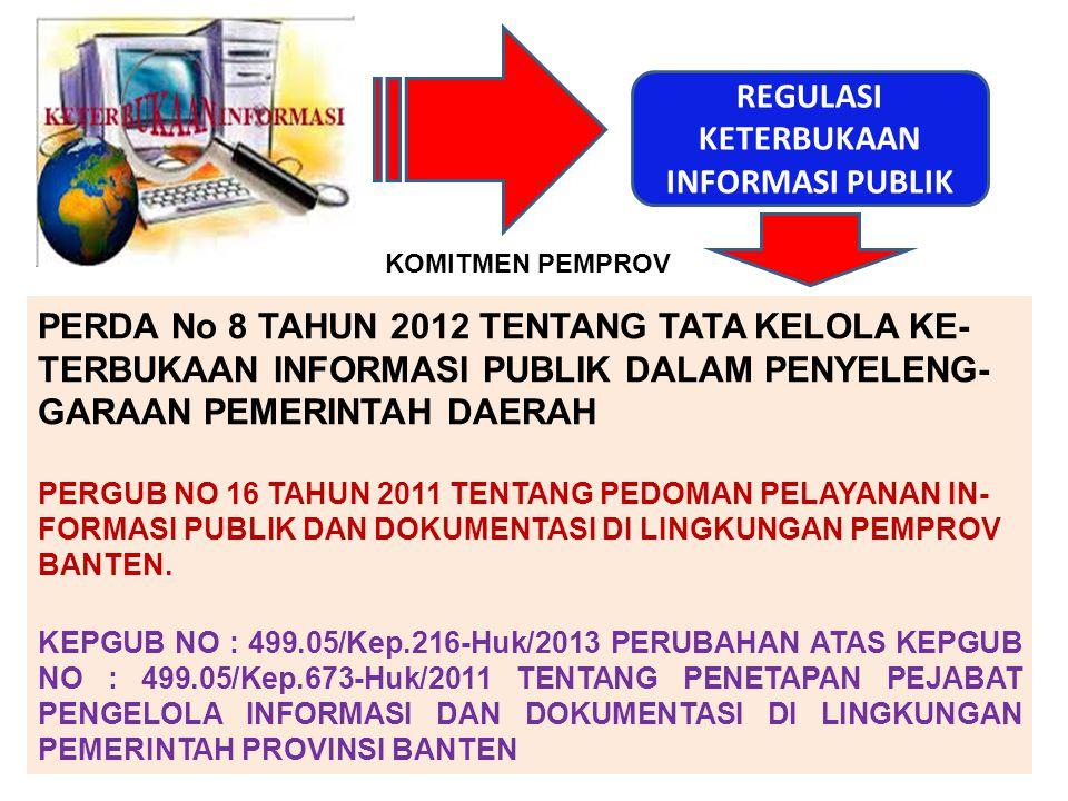 PERDA No 8 TAHUN 2012 TENTANG TATA KELOLA KE- TERBUKAAN INFORMASI PUBLIK DALAM PENYELENG- GARAAN PEMERINTAH DAERAH PERGUB NO 16 TAHUN 2011 TENTANG PED