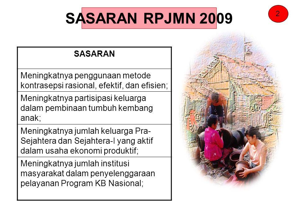 SASARAN RPJMN 2009 SASARAN Meningkatnya penggunaan metode kontrasepsi rasional, efektif, dan efisien; Meningkatnya partisipasi keluarga dalam pembinaa