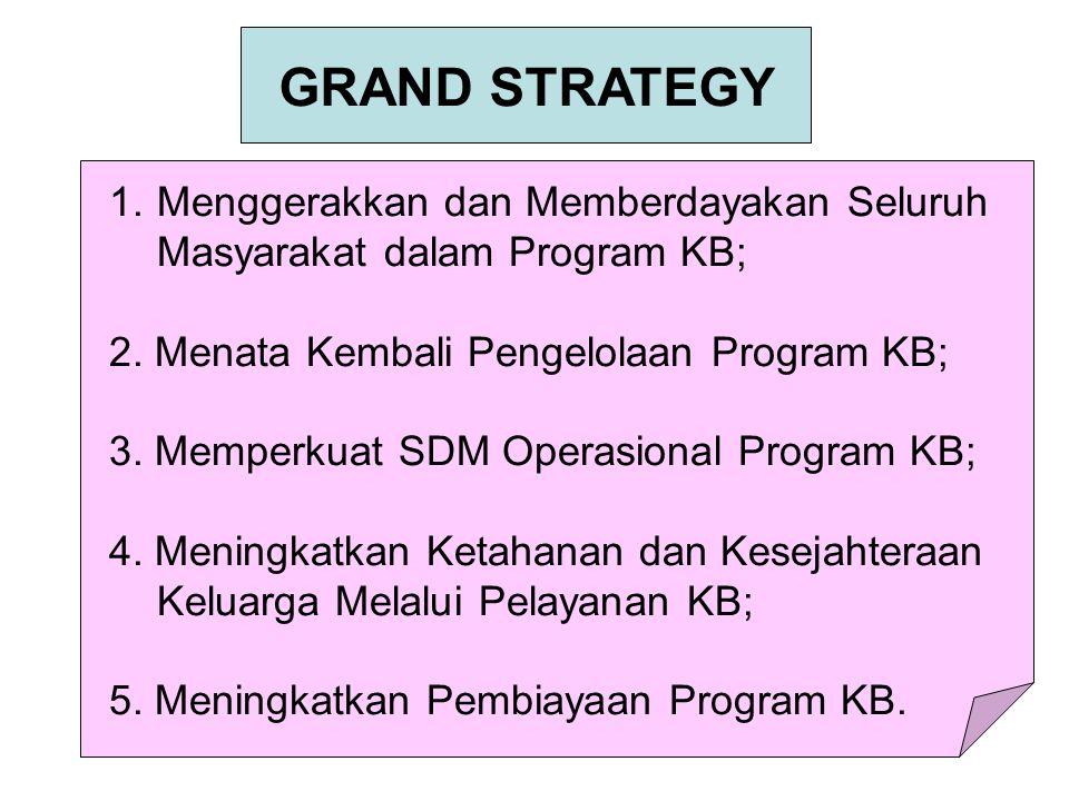 GRAND STRATEGY 1.Menggerakkan dan Memberdayakan Seluruh Masyarakat dalam Program KB; 2. Menata Kembali Pengelolaan Program KB; 3. Memperkuat SDM Opera