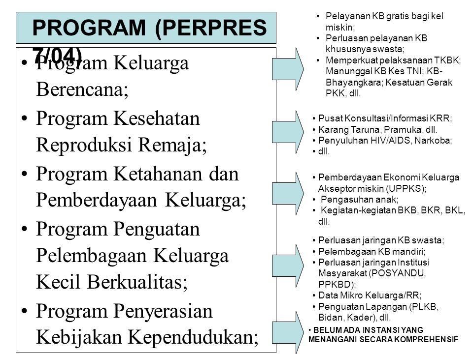 PROGRAM (PERPRES 7/04) Program Keluarga Berencana; Program Kesehatan Reproduksi Remaja; Program Ketahanan dan Pemberdayaan Keluarga; Program Penguatan