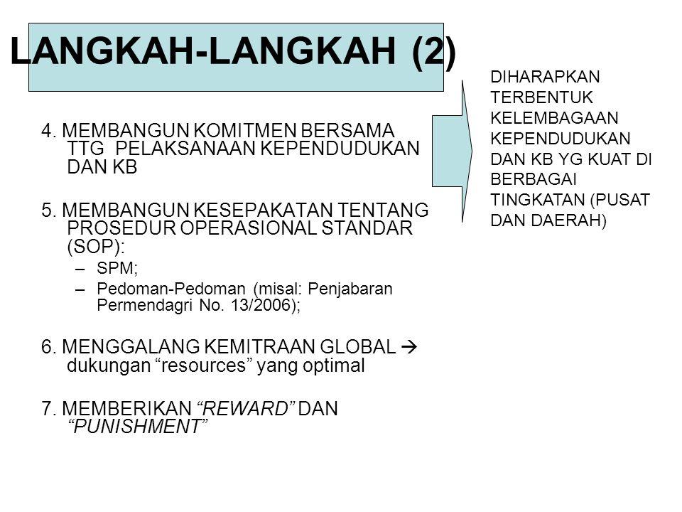 LANGKAH-LANGKAH (2) 4. MEMBANGUN KOMITMEN BERSAMA TTG PELAKSANAAN KEPENDUDUKAN DAN KB 5. MEMBANGUN KESEPAKATAN TENTANG PROSEDUR OPERASIONAL STANDAR (S