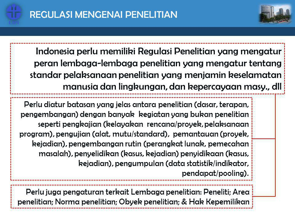 REGULASI MENGENAI PENELITIAN Indonesia perlu memiliki Regulasi Penelitian yang mengatur peran lembaga-lembaga penelitian yang mengatur tentang standar