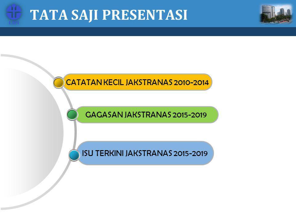 TATA SAJI PRESENTASI ISU TERKINI JAKSTRANAS 2015-2019 GAGASAN JAKSTRANAS 2015-2019 CATATAN KECIL JAKSTRANAS 2010-2014