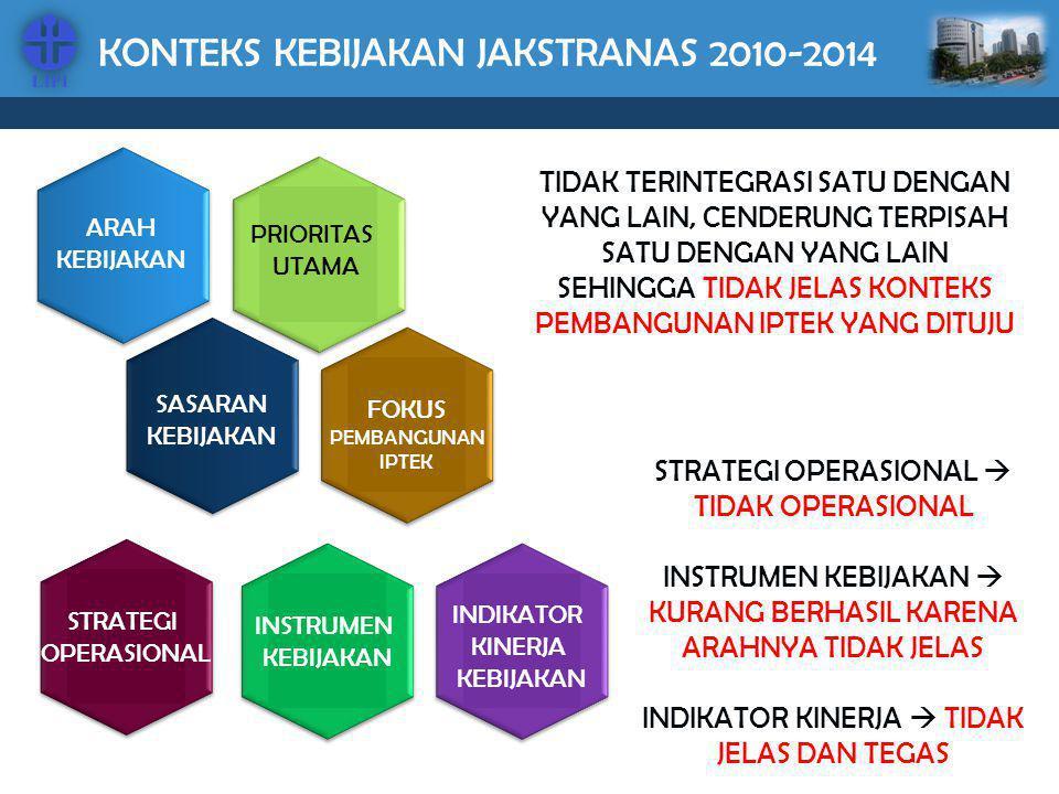 KONTEKS KEBIJAKAN JAKSTRANAS 2010-2014 ARAH KEBIJAKAN SASARAN KEBIJAKAN PRIORITAS UTAMA FOKUS PEMBANGUNAN IPTEK TIDAK TERINTEGRASI SATU DENGAN YANG LA