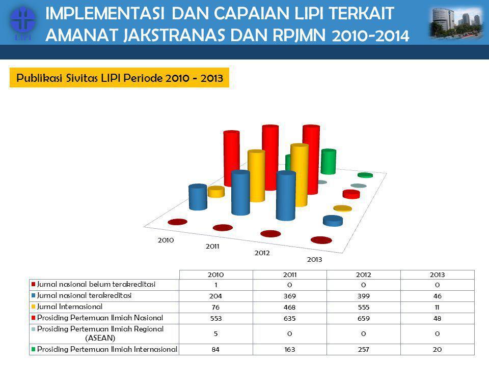 IMPLEMENTASI DAN CAPAIAN LIPI TERKAIT AMANAT JAKSTRANAS DAN RPJMN 2010-2014 Publikasi Sivitas LIPI Periode 2010 - 2013