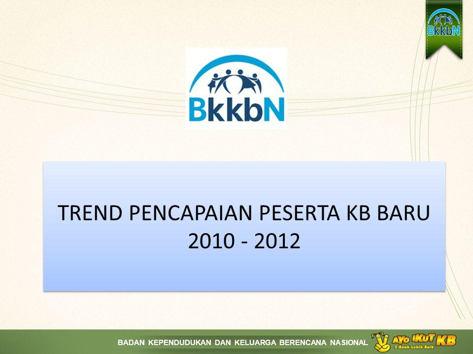 BADAN KEPENDUDUKAN DAN KELUARGA BERENCANA NASIONAL TREND PENCAPAIAN PESERTA KB BARU 2010 - 2012