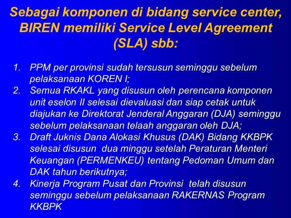 1.PPM per provinsi sudah tersusun seminggu sebelum pelaksanaan KOREN I; 2.Semua RKAKL yang disusun oleh perencana komponen unit eselon II selesai diev