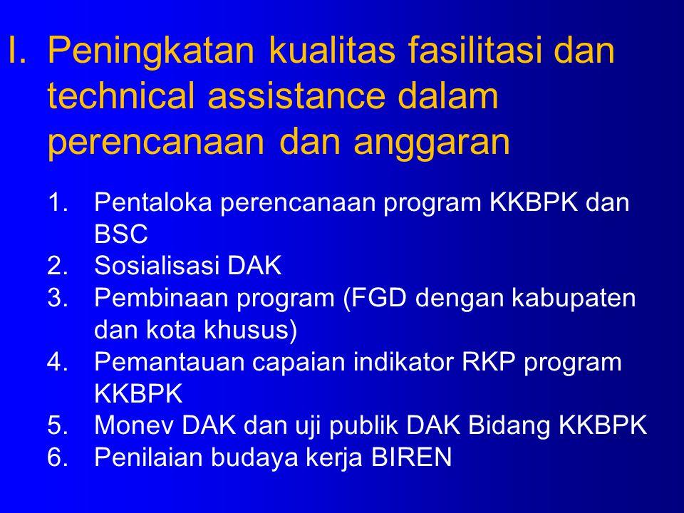 1.Pentaloka perencanaan program KKBPK dan BSC 2.Sosialisasi DAK 3.Pembinaan program (FGD dengan kabupaten dan kota khusus) 4.Pemantauan capaian indika