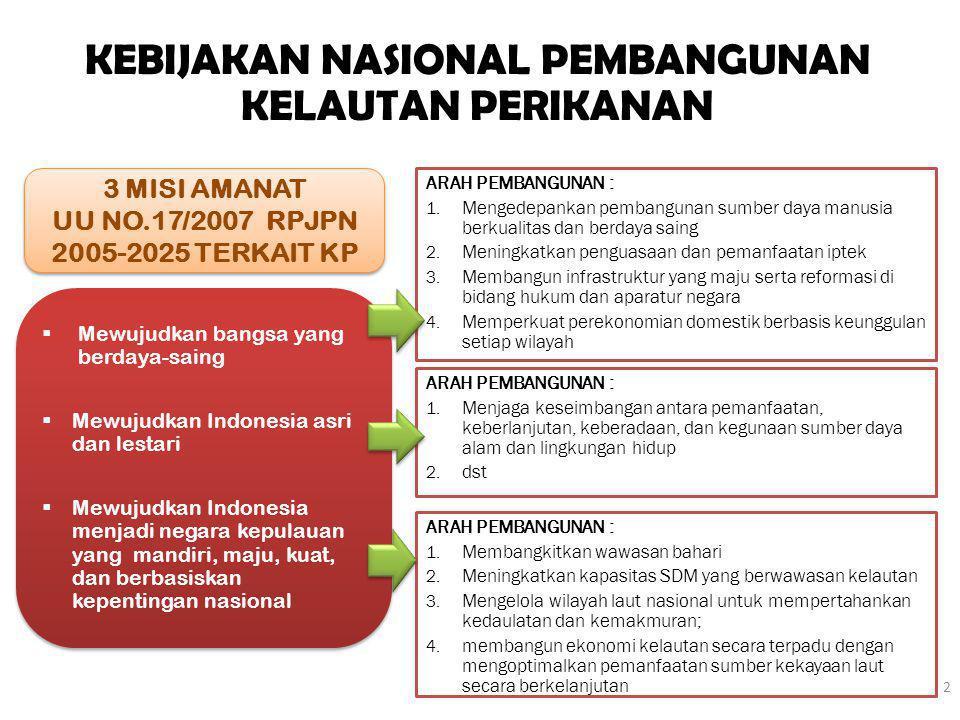 KEBIJAKAN NASIONAL PEMBANGUNAN KELAUTAN PERIKANAN 3 MISI AMANAT UU NO.17/2007 RPJPN 2005-2025 TERKAIT KP 3 MISI AMANAT UU NO.17/2007 RPJPN 2005-2025 T